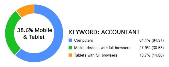 accountant-mobile