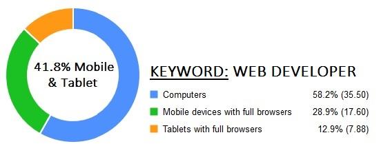 web-design-mobile