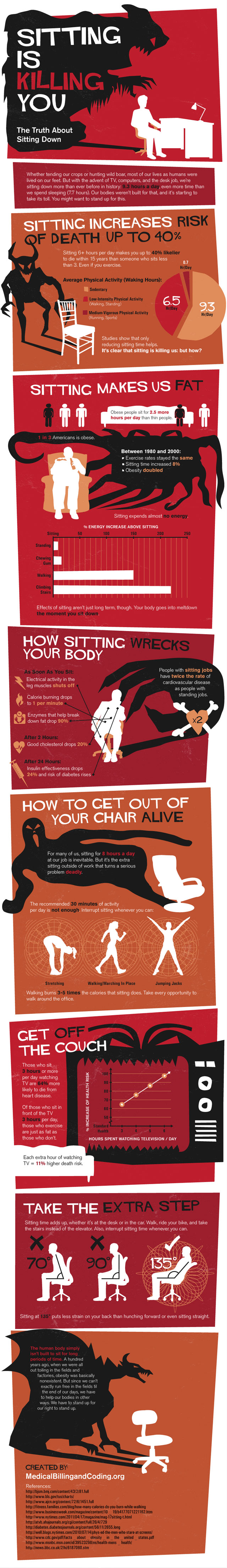 truth-about-sitting-down-infographic