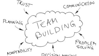 3 Things You Should Look For in a Team Building Activity