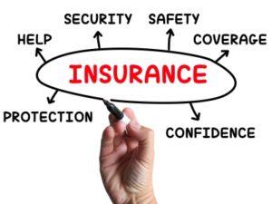 Car Third Party Property Insurance Short Term