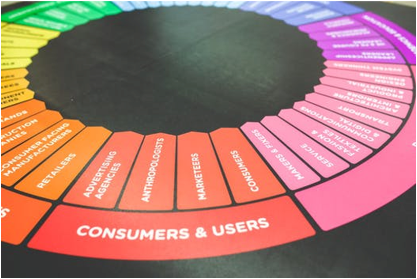 Consumers & users