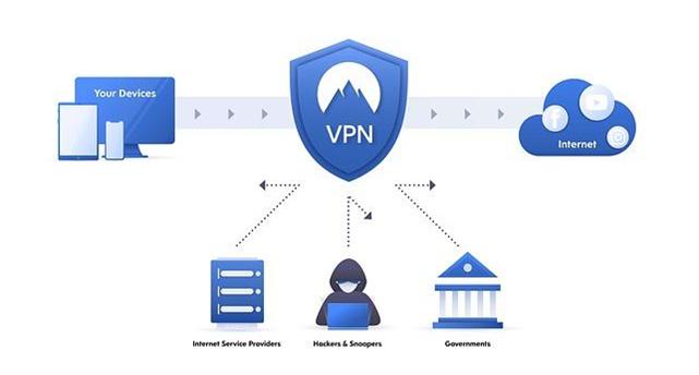 VPN flow