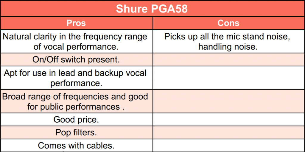 Pros & Cons of Shure PGA58