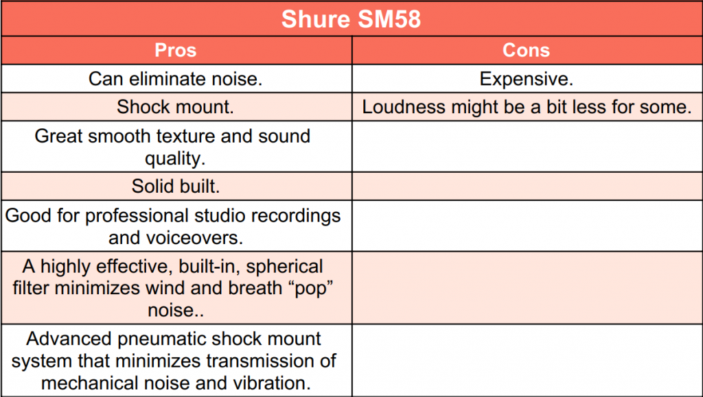 Pros & Cons of SM58