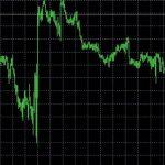 Trade Bitcoins on MT5