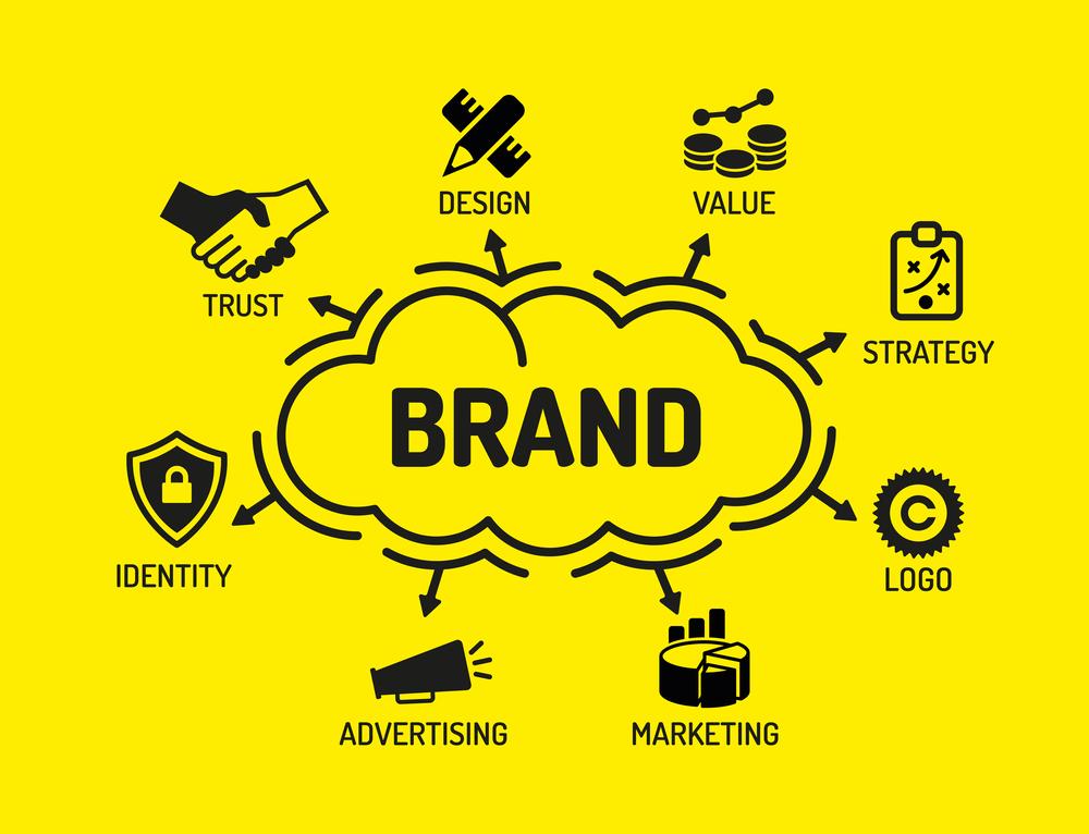 Develop brand